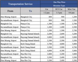 Price for bangkok transport